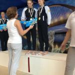 Всероссийские соревнования по синхронному плаванию «Краса Сибири»